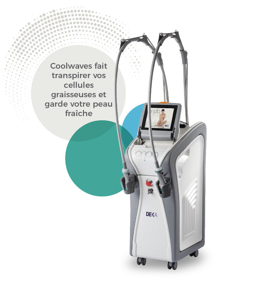 Onda Coolwaves Body Contouring Deka Machine Remodelage du corps